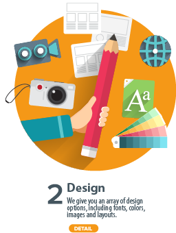 Web Design Step 2: Design