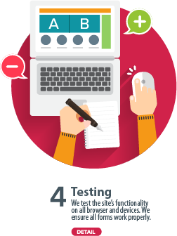 Testing is part of our Web Development